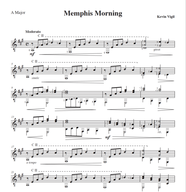 Score of Memphis Morning